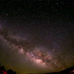 Galactic Center of Milky Way